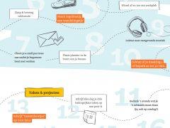 [Infographic] Hoe overleef ik mijn to-do lijstje? 20 tips die je productiviteit verhogen